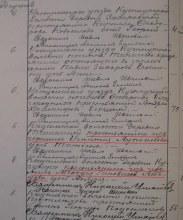 фрагмент МК за 1908 (ф.305, оп.4, д.293) - к теме о фамилиях