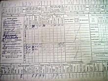 Подворная карточка. 2-я всероссийская сельскохозяйственная и земельная перепись 1916-17 г.(ГАКО Ф.574,оп.4,д.468)