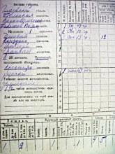 Подворная карточка Гр.Корзунина ( брат моего деда)