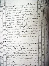 Исповедная роспись села Бельского 1791 год. Первые жители починка Поломского.